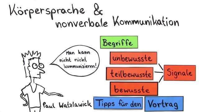 krpersprache und nonverbale kommunikation einfach erklrt inkl bungen - Man Kann Nicht Nicht Kommunizieren Beispiel