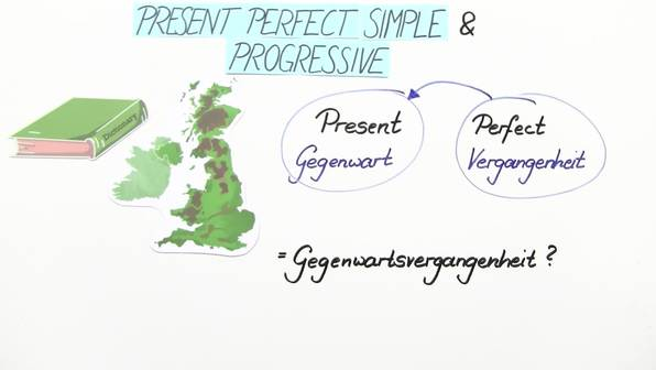 Present Perfect Simple and Present Perfect Progressive