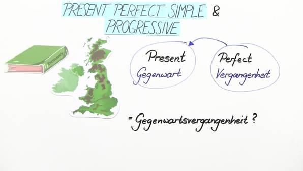 Present Perfect Progressive online lernen
