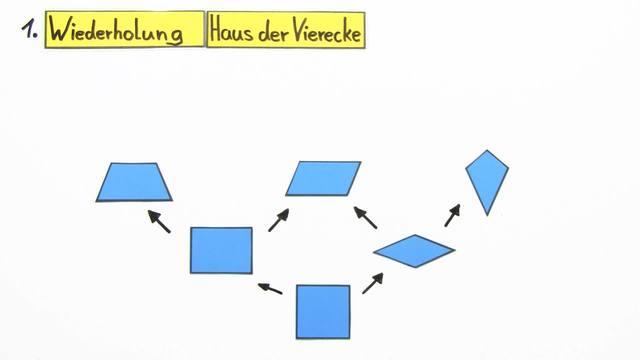 Vierecke konstruieren (Übungen & Arbeitsblätter)