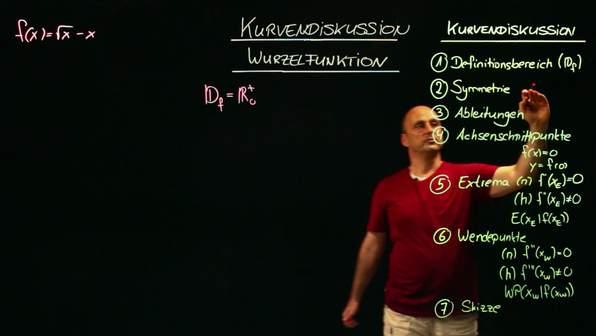 Wurzelfunktionen – Kurvendiskussion