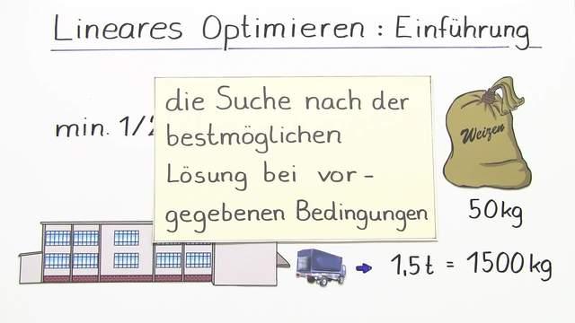 Lineares Optimieren – Einführung – Mathematik online lernen