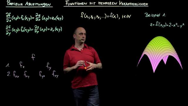 Partielle Ableitungen für Funktionen mit mehreren Veränderlichen