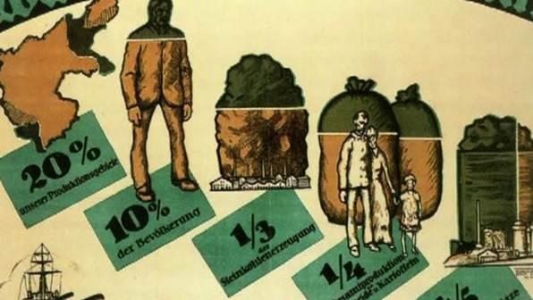 Die Ursachen des Zweiten Weltkriegs