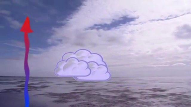 wie entstehen wind nebel und regen in 3 1 2 minuten erkl rt. Black Bedroom Furniture Sets. Home Design Ideas