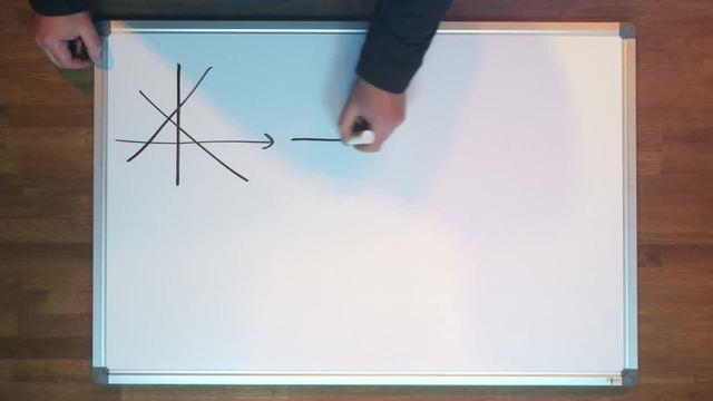 Parabeln und Geraden – Schnittpunkte von Graphen