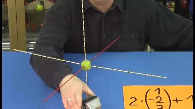 Veranschaulichung Linearkombination
