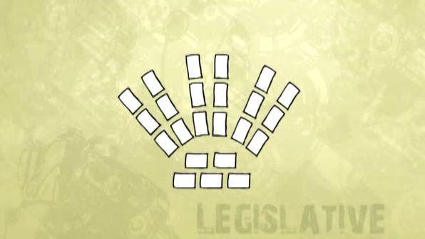 Legislative – Was ist das?