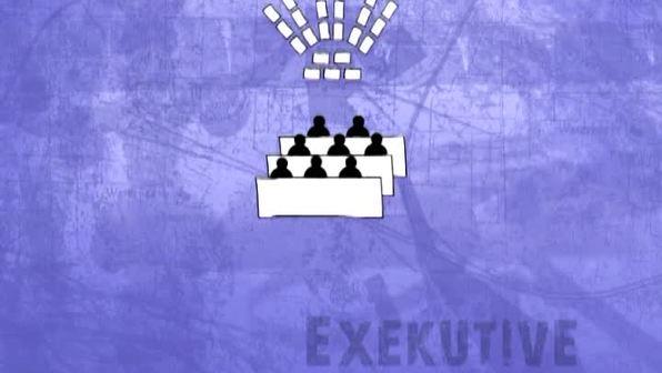 Exekutive – Was ist das?