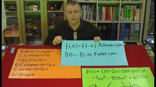Kurvendiskussion ganzrationaler Funktionen – Aufgabe 2
