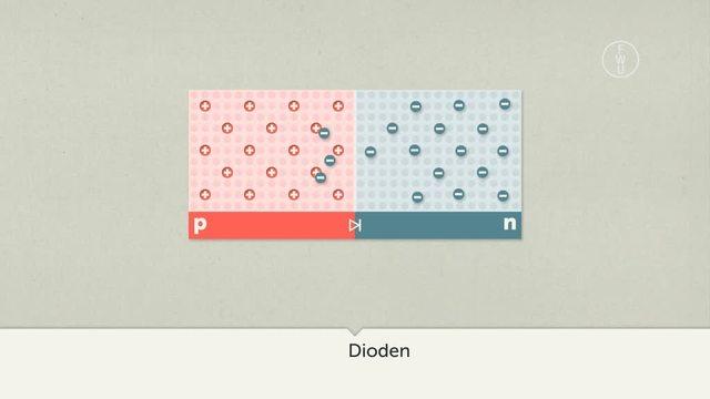 Dioden, LEDs und Transistoren – Dioden