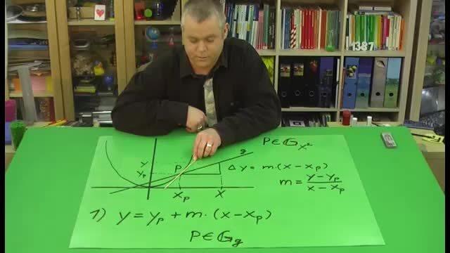 Ableitung von x² ohne Grenzwert