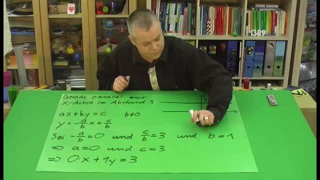 Geradengleichung bestimmen – Gegeben: Parallele Gerade, Abstand (Übungsvideo)