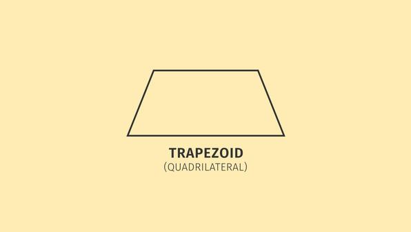 Finding the Area of Parallelograms and Trapezoids