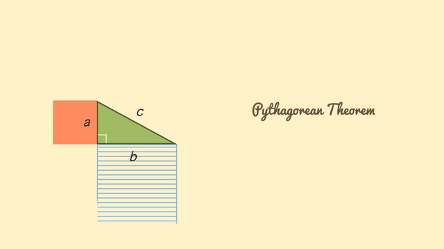 A Proof Of The Pythagorean Theorem Made Easy