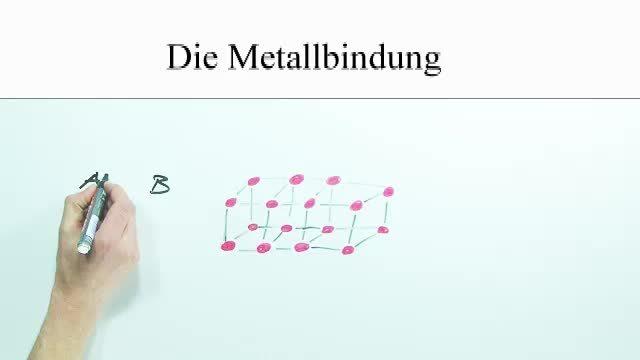 Metallbindung Eigenschaften