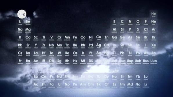 Einführung in das Periodensystem der Elemente