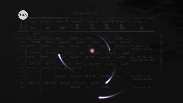 Das Periodensystem und der Aufbau der Atome