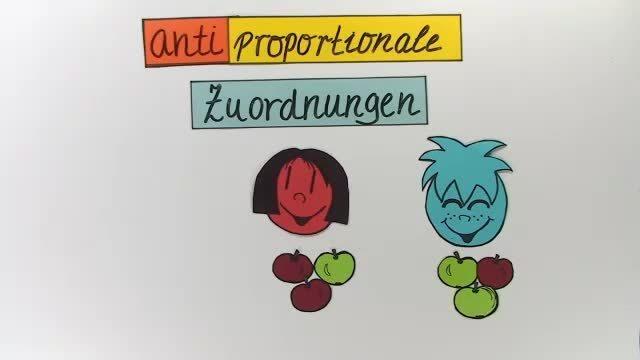 Antiproportionale Zuordnungen – Einführung (Basiswissen)