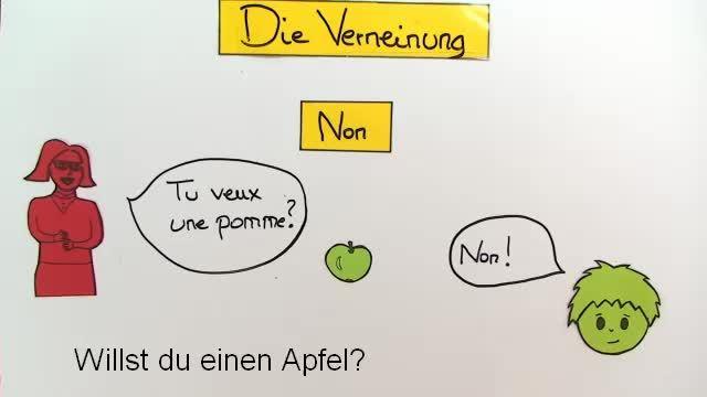 Verneinung – Präsens (1)