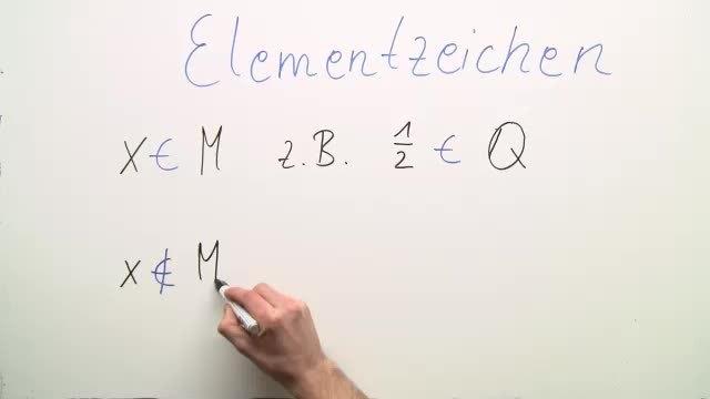 Mengenlehre – Überblick – Mathematik online lernen