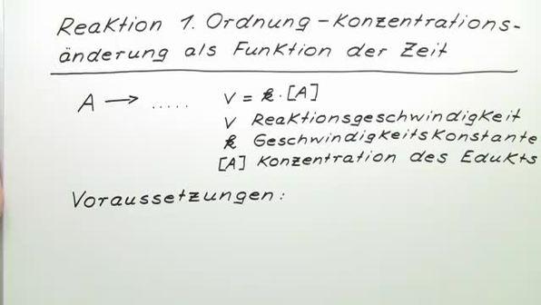 Reaktion erster Ordnung - c(t)
