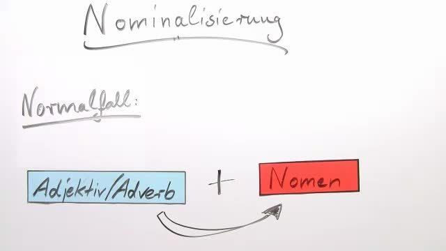 Nominalisierung von Verben und Adjektiven