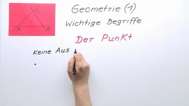 Grundbegriffe der Geometrie – Einführung (1) – Mathematik online lernen