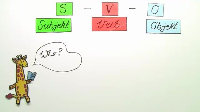 verb2objects