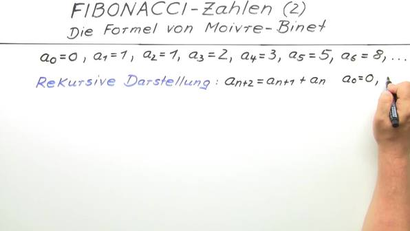 Fibonacci-Zahlen – Formel von Moivre-Binet