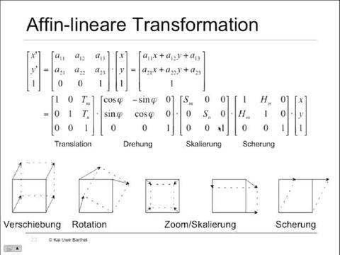Teil 19: Affin-lineare Transformation – Verschiebung, Skalierung ...