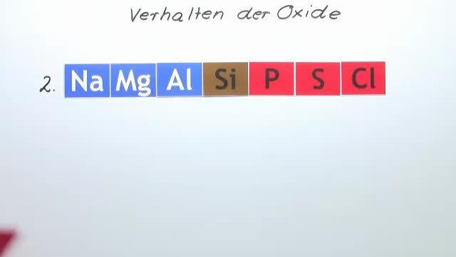 Verhalten der Oxide der Hauptgruppenelemente – Chemie online lernen