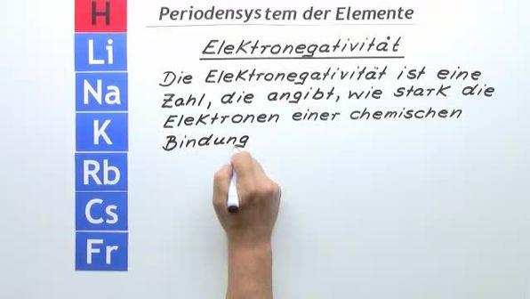 Elektronegativität – Abhängigkeit von der Stellung im Periodensystem der Elemente
