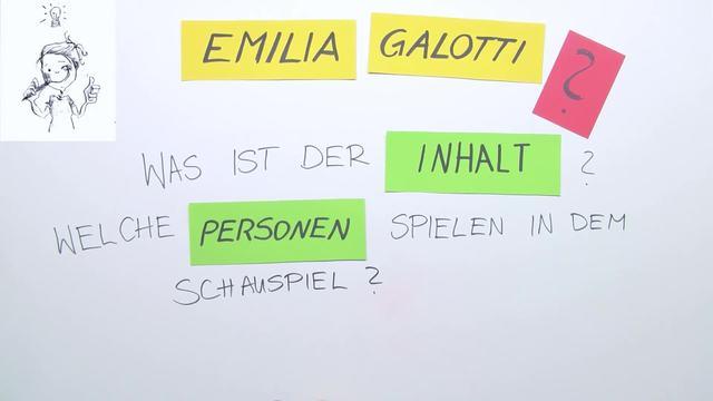 """""""Emilia Galotti"""" – Inhalt und Personen (Lessing)"""