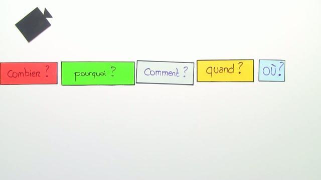 Fragewörter