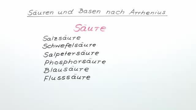 Arrhenius – Säuren und Basen