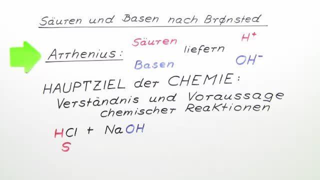 Brönsted – Säuren und Basen (Übungen & Arbeitsblätter)