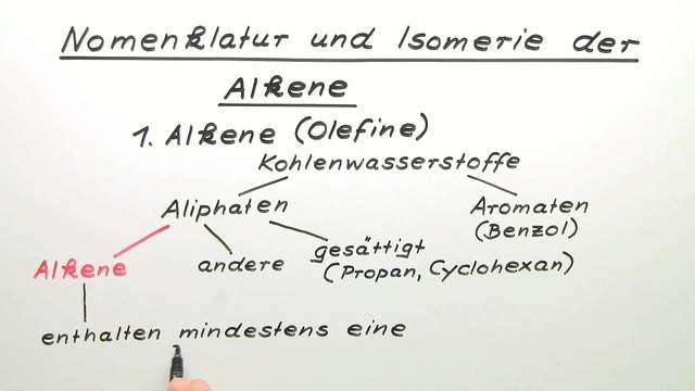 Nomenklatur und Isomerie der Alkene