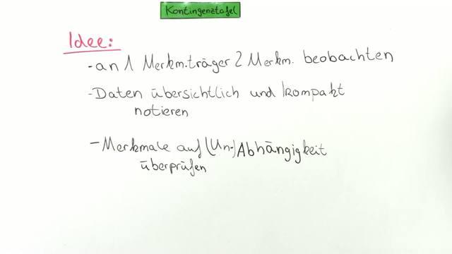 Statistik Video 30: Kontingenztafel – Naturwissenschaften und ...