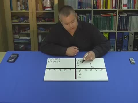 y-Achsenabschnitt einer linearen Funktion aus zwei Punkten bestimmen