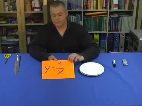 Umgekehrt proportionale Funktionen – Einführung (2)