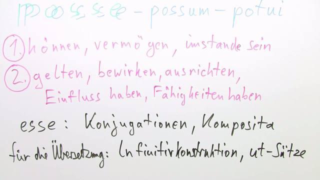 posse – Konjugation