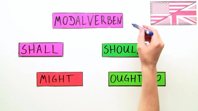 Modal Verbs: shall, should, might, ought to