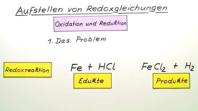 Aufstellen von Redoxgleichungen – Einführung