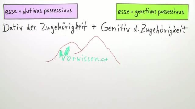 esse mit Genitiv und Dativ – Beispiele