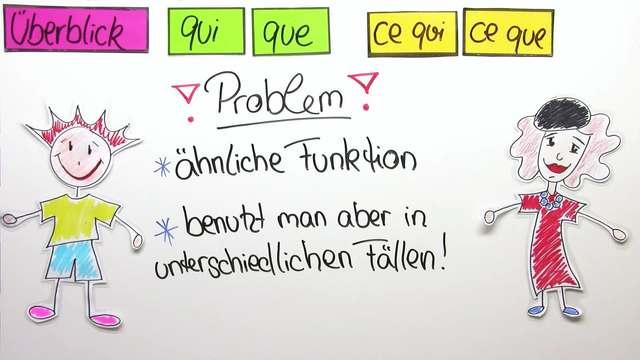 """Relativsätze: """"qui"""", """"que"""", """"ce qui"""" und """"ce que"""""""