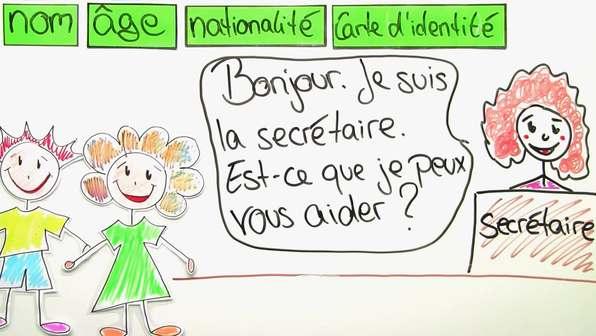 Die stadt kennenlernen französisch