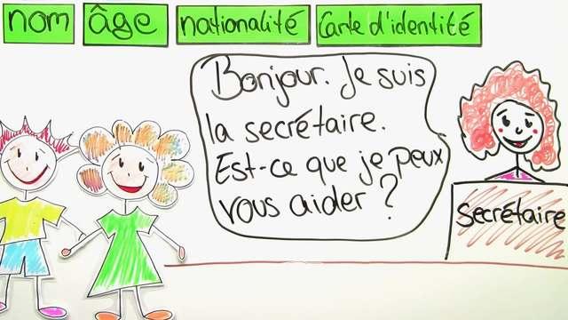 Jemanden kennenlernen auf französisch