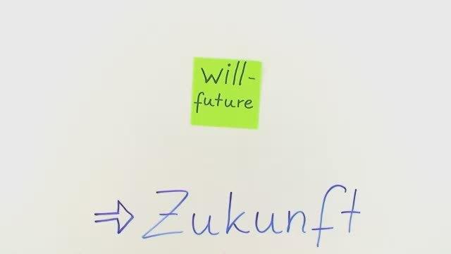 Will-Future