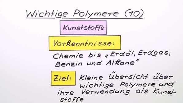 Wichtige Polymere des Alltags